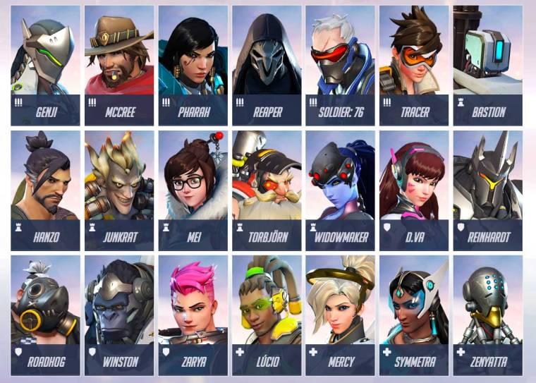 Personajes-Overwatch