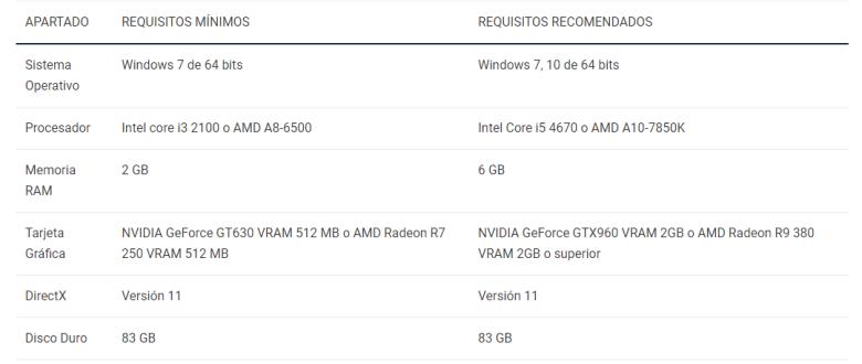 Resonance of Fate 4K HD Edition - requisitos PC - La vida es un videojuego