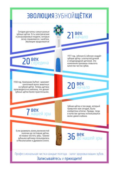 24 Эволюция зубной щётки лайт