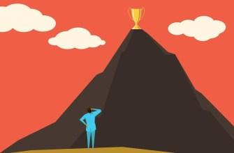 10 лучших приложений для мотивации