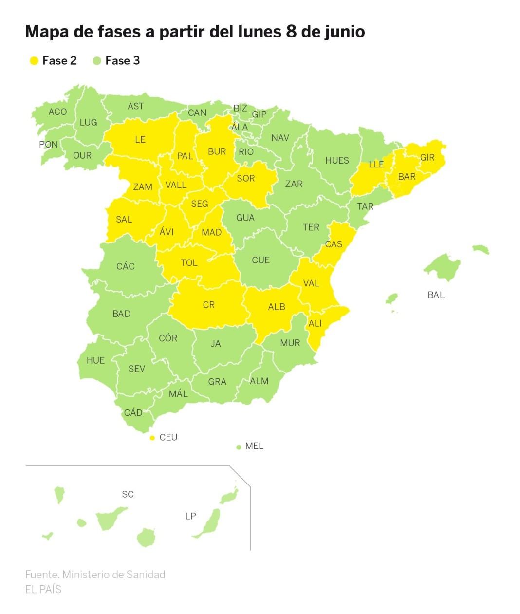 Fase 3 España