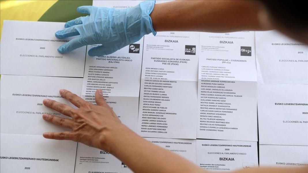elecciones galicia pais vasco