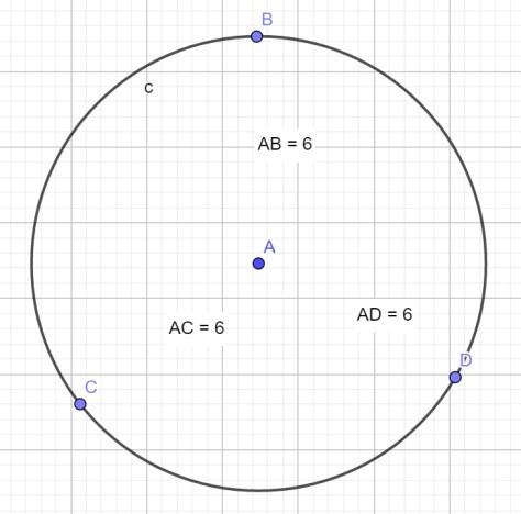 окружность - расстояние от центра