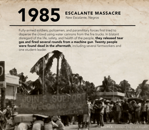 "During a three-day protest in September 1985, on the occasion of the 13th anniversary of the declaration of martial law, the rights to life, expression, and public assembly of peasant farmers in the town of New Escalante, Negros Occidental were grossly violated. Fully-armed soldiers, policemen, and paramilitary forces first tried to disperse the crowd using water cannons from fire trucks, followed by tear gases, and finally, by a hail of bullets from machine guns. Twenty people were found dead in the aftermath, including several farmworkers and one student-leader, most of them shot in the back and side. Pictured are the protestors at the Day Two of the ""Welgang Bayan."" Source: Bantayog ng mga Bayani"