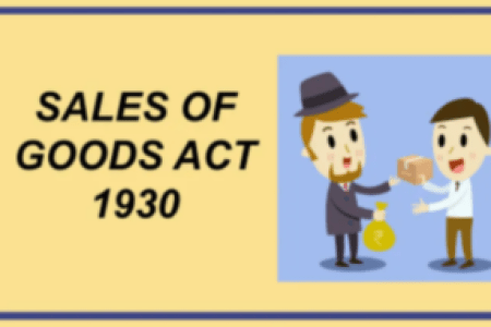 Rights of an Unpaid Seller under Sale of Goods Act