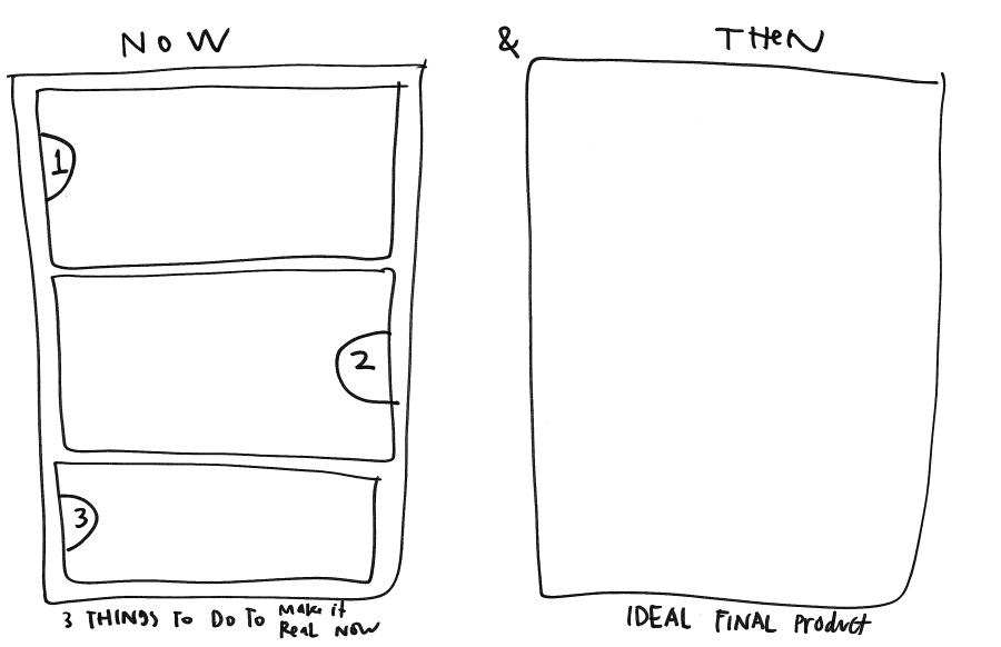 Design Process Props - Now vs Then plan