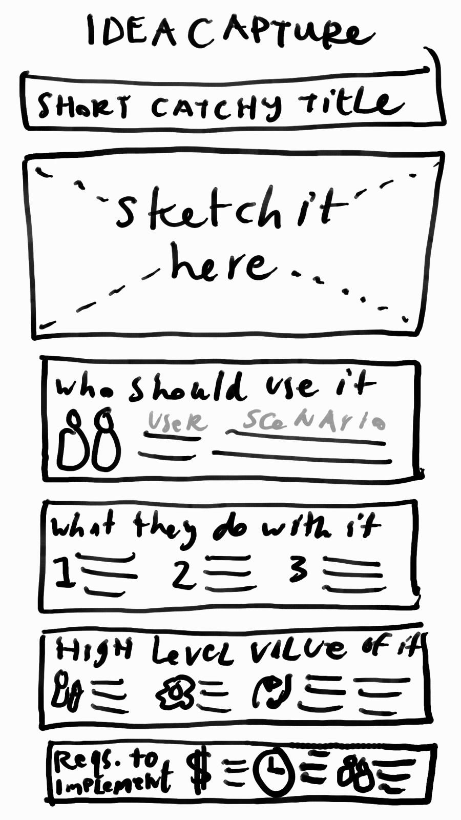 idea-prototype-one-page-sketch-margaret-hagan-design-process-png