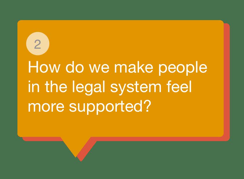 Legal Design Challenges - Support