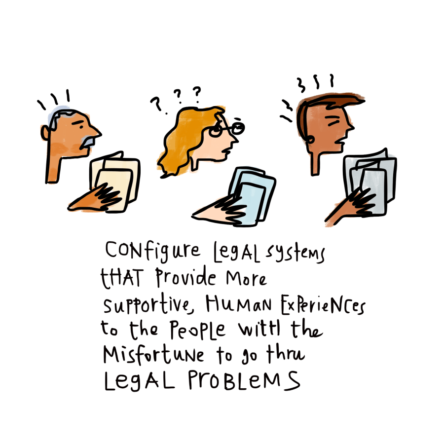 Legal Design priority - more human legal systems