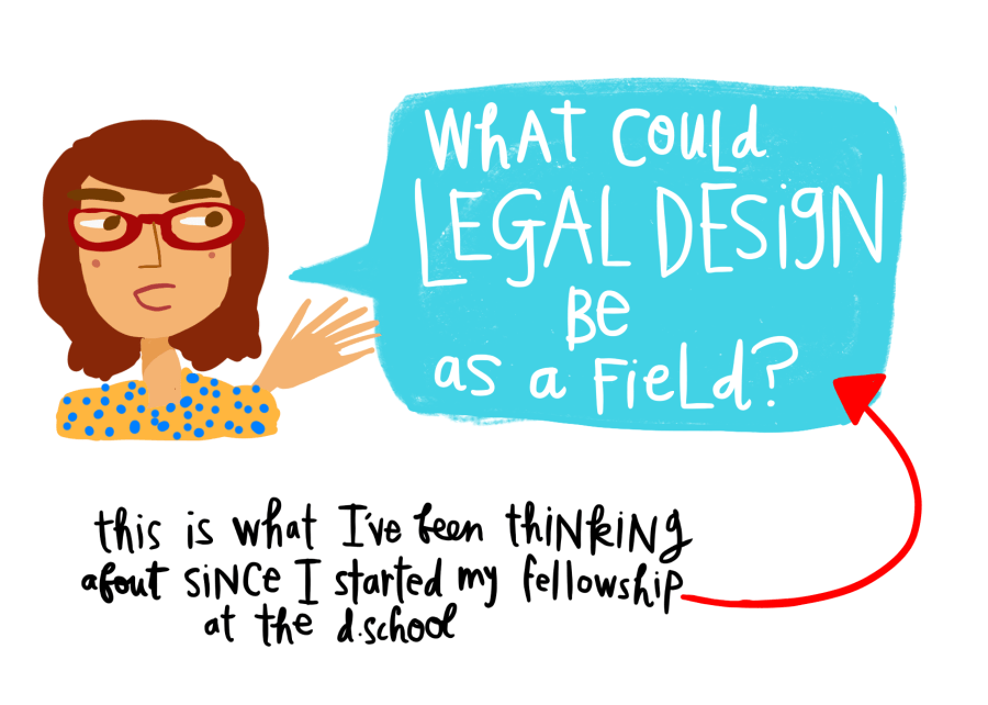 Legal Design - what is it