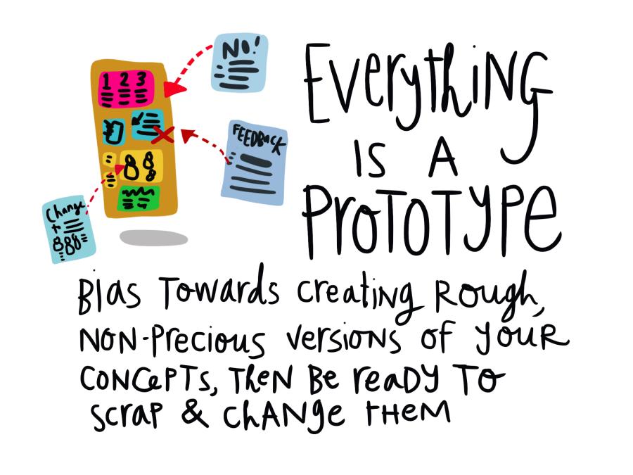 Design_mindset_everything_prototype