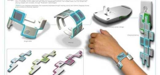 Industrial designs- Ip