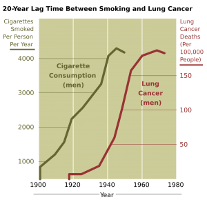 tobacco class action. lung cancer