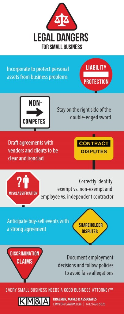 Legal Dangers for Small Business_v2_PRINT