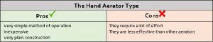 hand-aerator-type