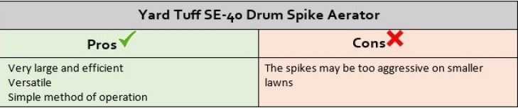 yard-tuff-se-40-drum-spike-aerator