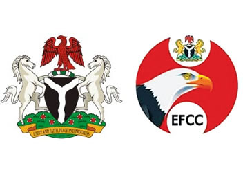 how to write a petition to the efcc
