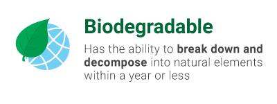 Biodegradable-Packaging-Environmentally-Friendly-Packaging