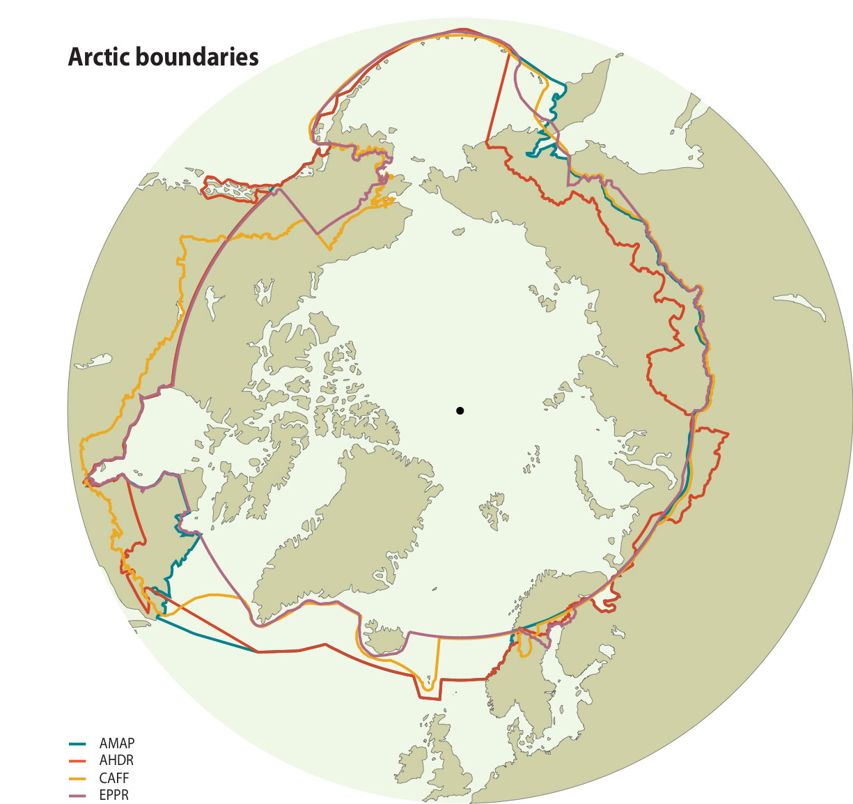 Arctic Environmental Change