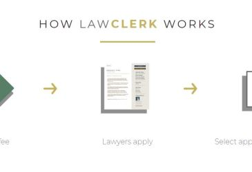 How Freelance Lawyering Works