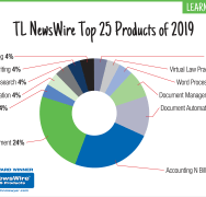 TL NewsWire's Top 25 Products Awards