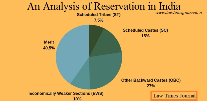 An analysis of reservation in India