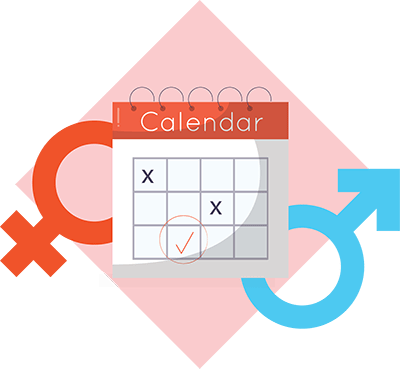 A calendar and gender signs symbolizing how you can correct day, month and gender yourself.