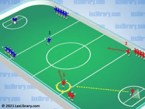 box lacrosse 2 on 1 practice drill continuous