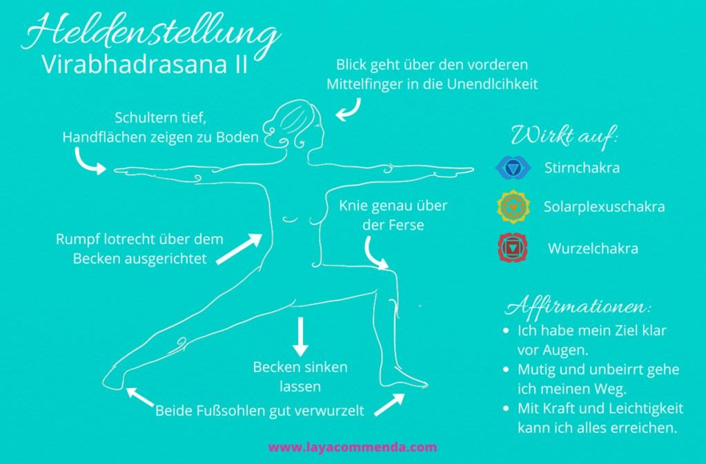Virabhadrasana II Yoga Heldenstellung Krieger