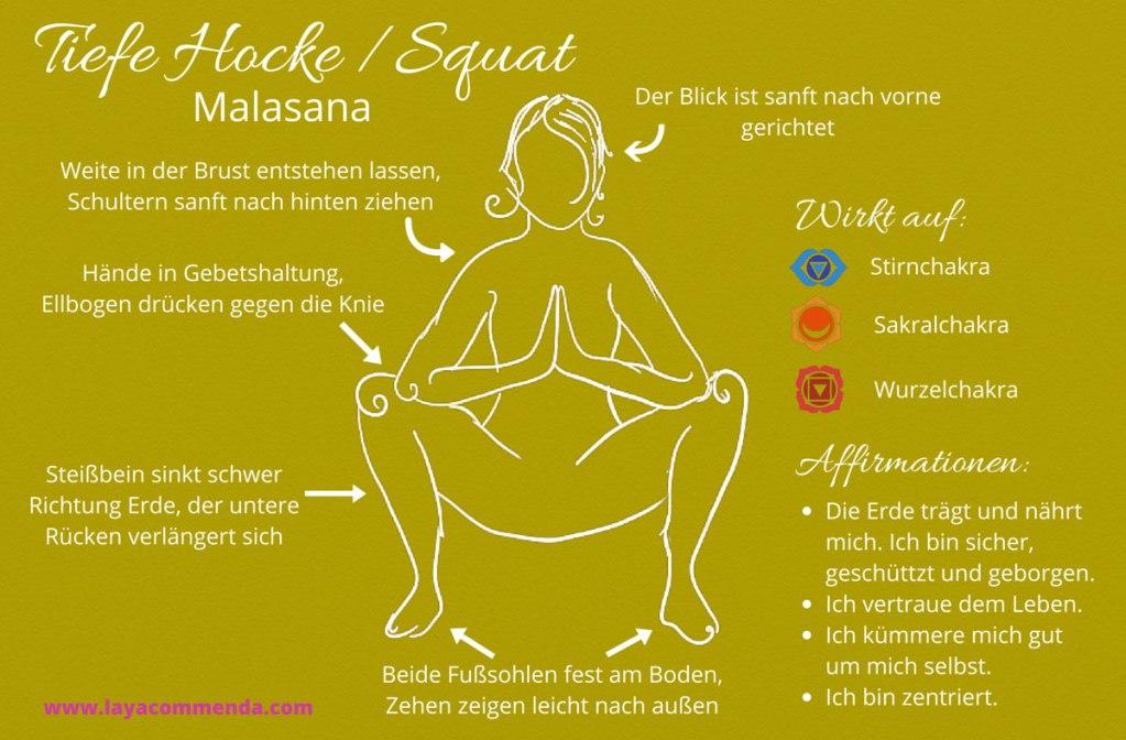Malasana Hocke Squat mit Affirmatinoen und Chakras