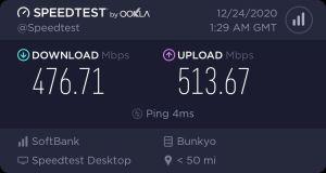ソフトバンク光IPv6高速ハイブリッドの速度測定結果