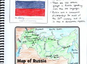 Printable Russia Fact Book