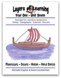 Layers of Learning Unit 1-7