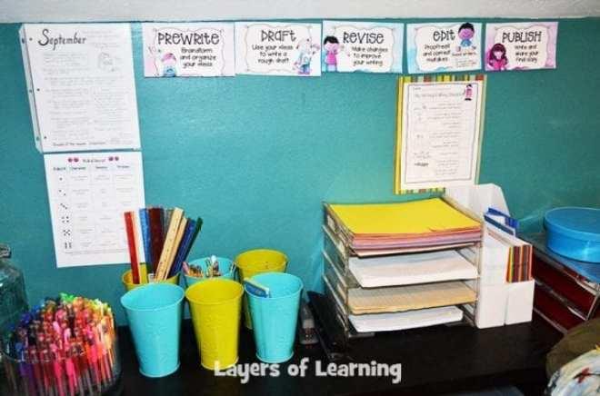 writing-center-homeschooling-an-extrovert
