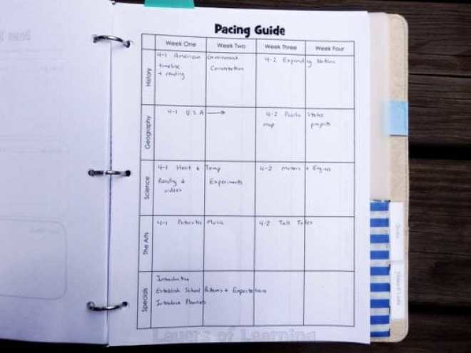 Pacing Guide Filled Out