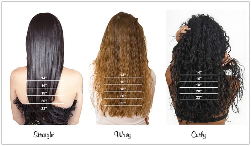What We Wish Everyone Knew About Full Lace Wig Density Chart