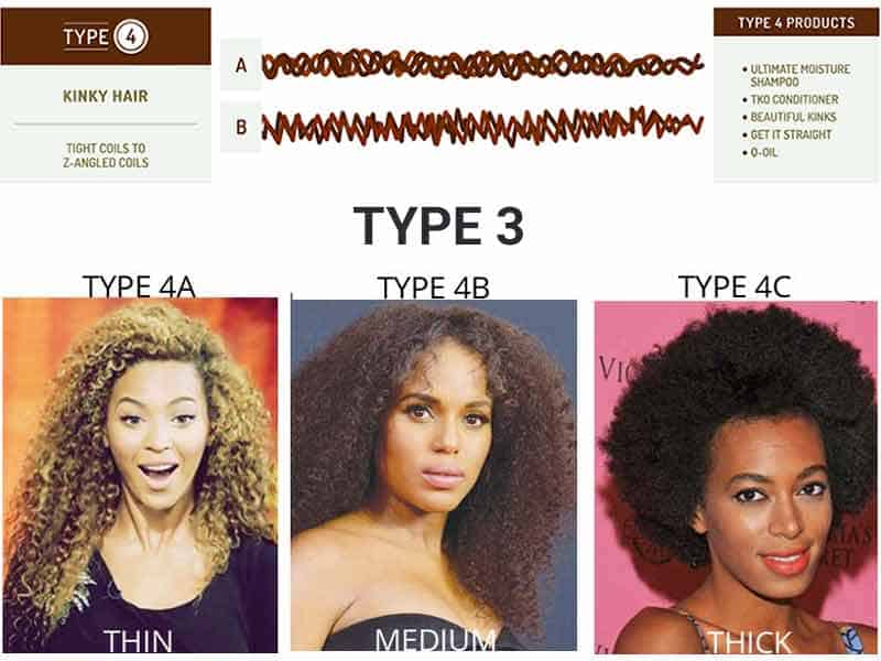 Natural Hair Types: Different Hair Classification Systems