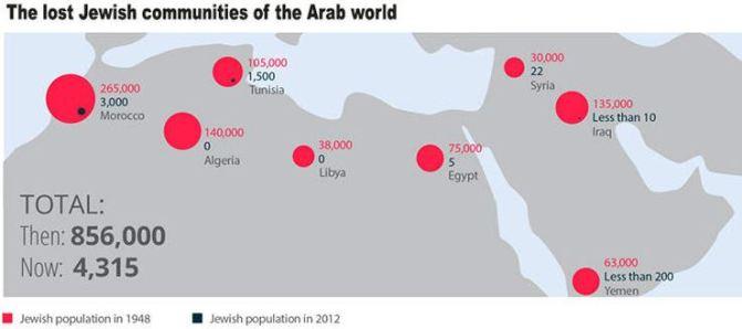 The forgotten Jews2.JPG