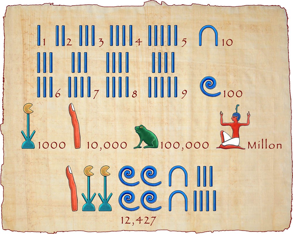 Egyptian Numbers