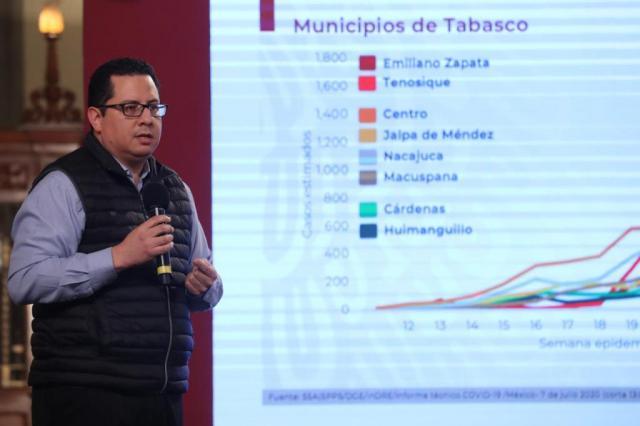 México acumula 268 mil contagios por Covid y 32 mil muertes