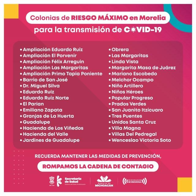 Suma Morelia 32 colonias con riesgo máximo de contagio por COVID-19