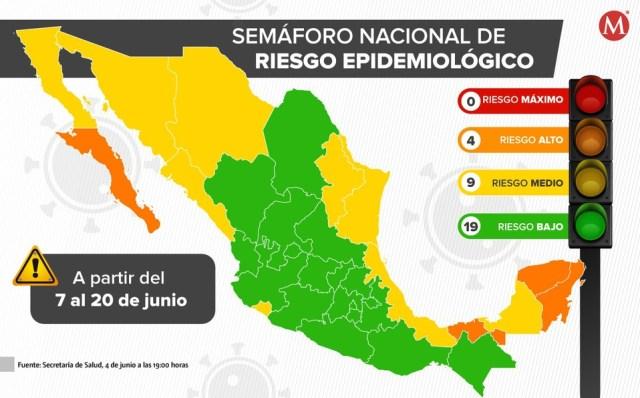 México suma 19 estados en semáforo verde; acumula 228 mil 568 muertes por Covid-19