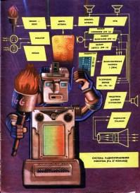 mk_1969_02p33RussianTeachingRobot-x640