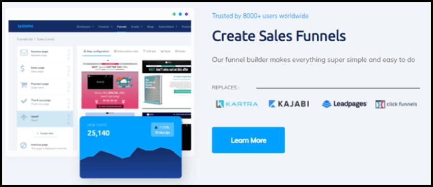 system.io-sales-funnel-creator