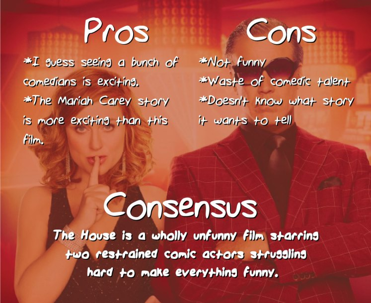 The House consensus