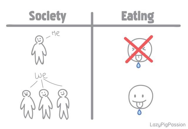 East meet West_society&eating