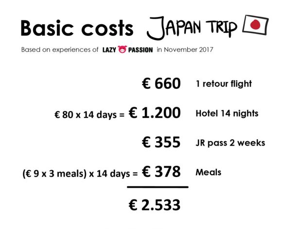 Japan travel costs for two weeks