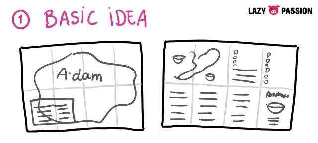 basic idea Amsterdam ramen map