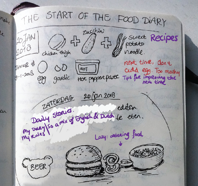food diary sketch