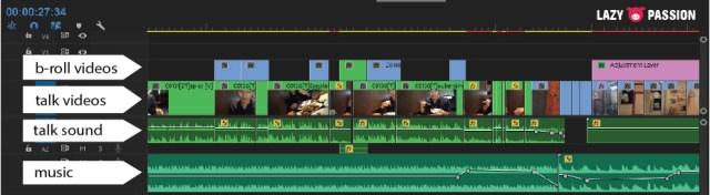Premiere editing workspace